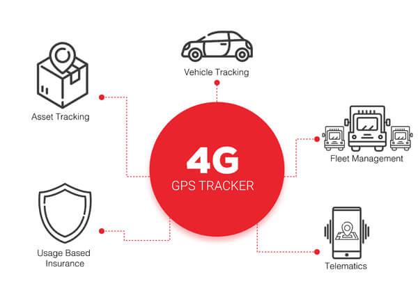 4g gps tracker application